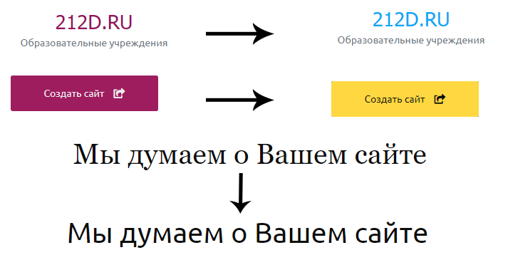 Визуальное представление изменения цветовой схемы и шрифта