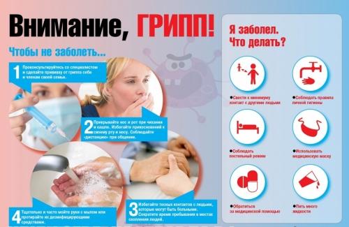 Все о ОРВИ и гриппе