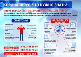 Профилактика коронавирусной инфекции