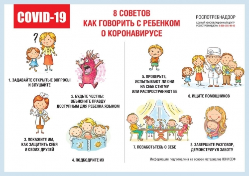 COVID-19/. БУДЬТЕ ЗДОРОВЫ!