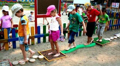 Профессиональное сообщество работников дошкольного образования